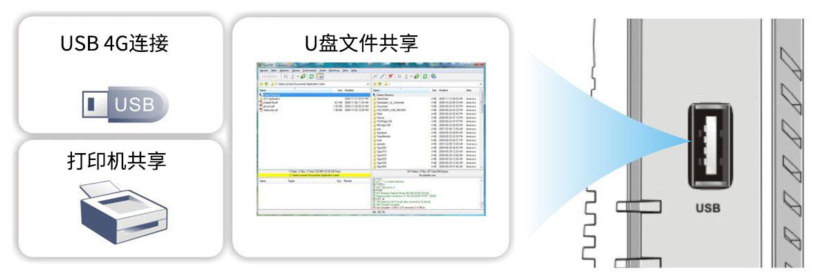 Vigor 2120 USB应用